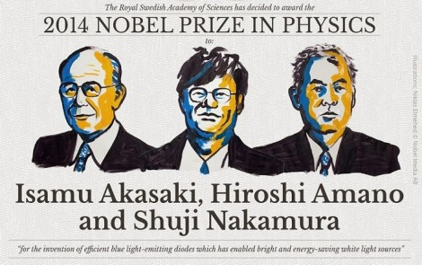 Nobel Prize - Setup